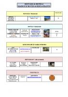 AUTRES hébergements Cervières 2021